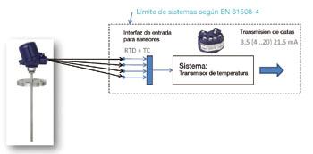 Sonda de temperatura esquema
