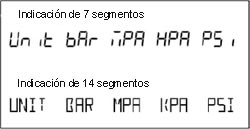Visualización de 7 y 14 segmentos
