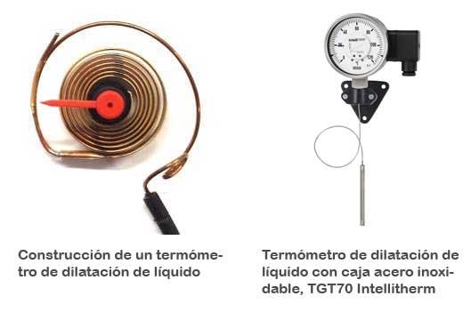 Termometro dilatación líquido