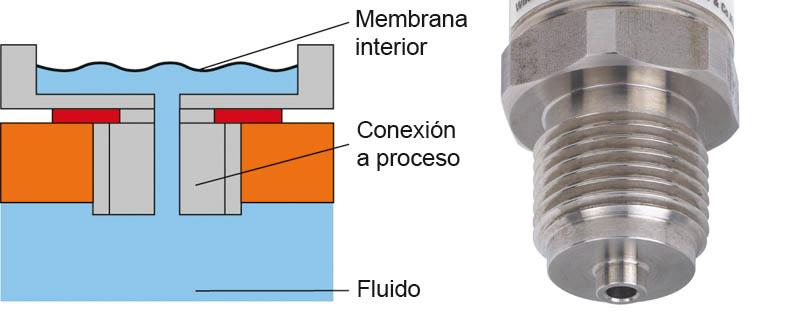 transmisor_presión_rosca