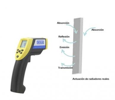 Termómetro para superficie