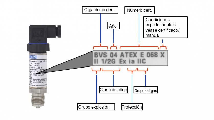 Sensor de presion ATEX