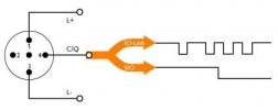 Como funciona IO-Link