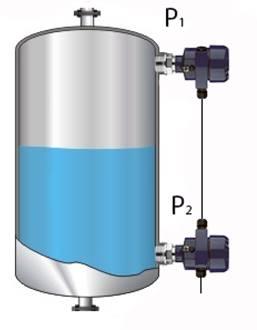 Medición de nivel usando dos transmisores de proceso interconectados